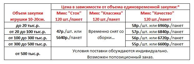 http://toy62.ru/images/upload/кч%2015-08-21.jpg