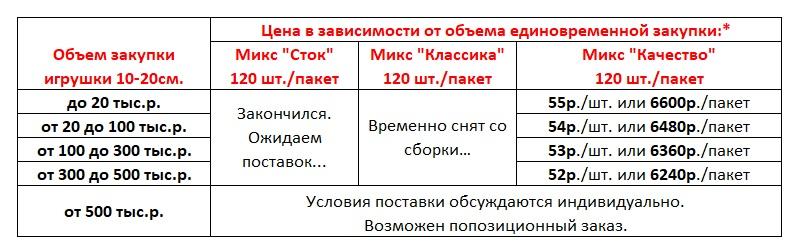 http://toy62.ru/images/upload/кч%202021%20—%202.jpg