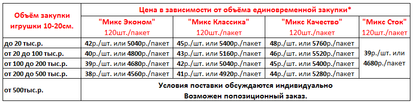 http://toy62.ru/images/upload/новые%20цены%2012-10-18.png
