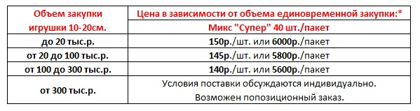 http://toy62.ru/images/upload/см%202021%20.jpg