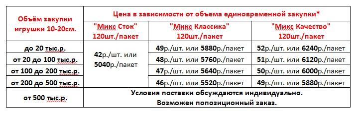 http://toy62.ru/images/upload/+1%20МИ%20цены%2029-09-2020%20-%20копия.jpg