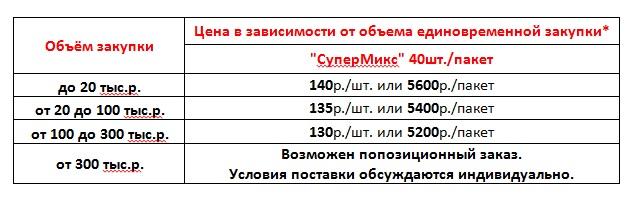 http://toy62.ru/images/upload/+1%20СМ%20цены%2029-09-2020%20-%20копия.jpg