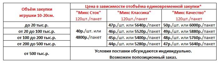 http://toy62.ru/images/upload/+1%20цены%202020.jpg