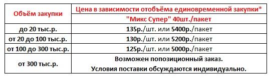 http://toy62.ru/images/upload/2%20цены%202020.jpg